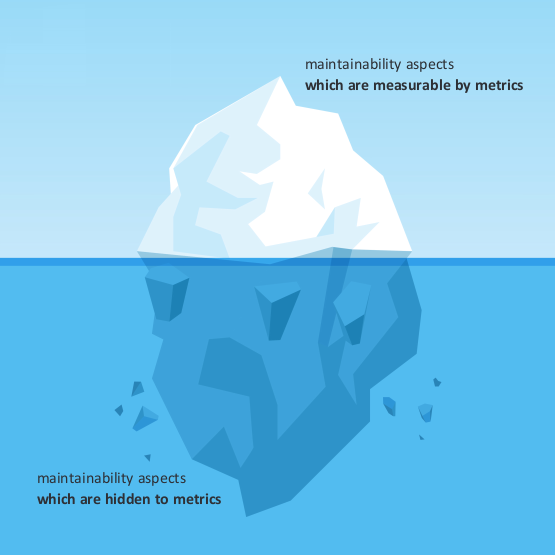 Metrics can only inspect the tip of the iceberg.